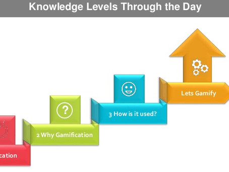 About gamification