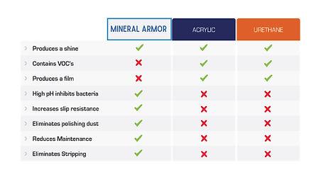 Mineral Armor Check.jpg