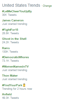 Unites States Trends on Twitter, trending hashtags, hashtag, social media