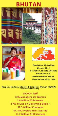 Country panel for Bhutan