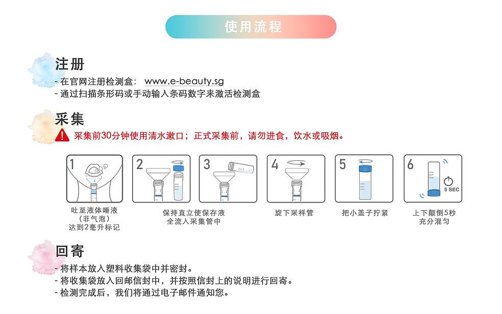 OMG DNA Test Kit Design_Inner中文.jpg