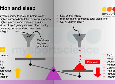 Enhancing sleep through nutrition
