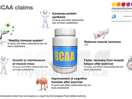 The truth about BCAA