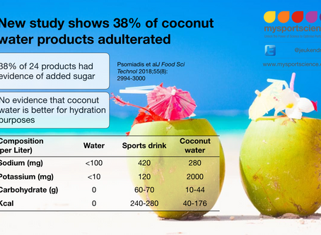 """Is coconut water as """"natural"""" as suggested?"""