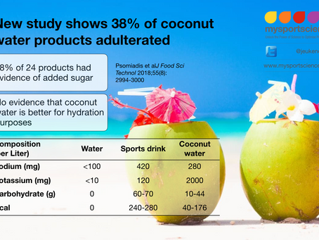 "Is coconut water as ""natural"" as suggested?"
