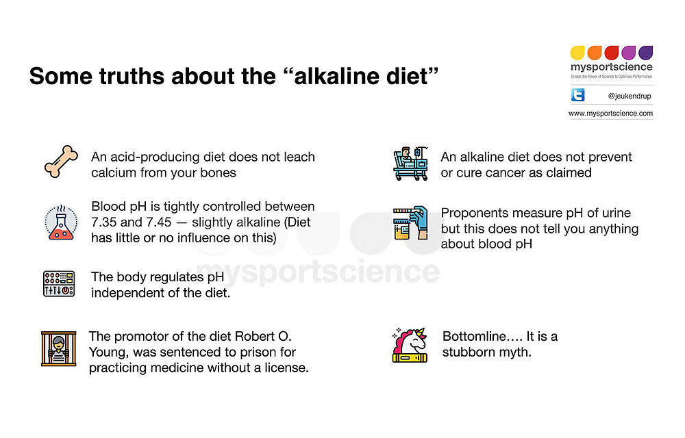 Some truths about the alkaline diet