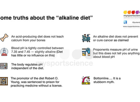 Myth busting: the alkaline diet