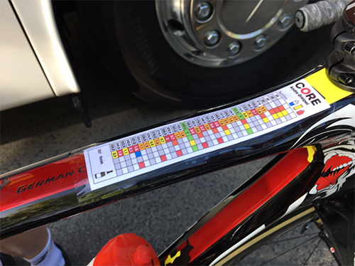 Top tube stickers with nutrition plan