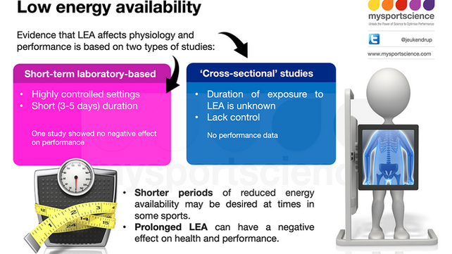 What are the effects of low energy availability on health and performance?
