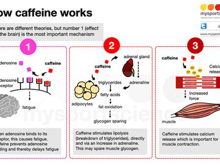 How does caffeine work?