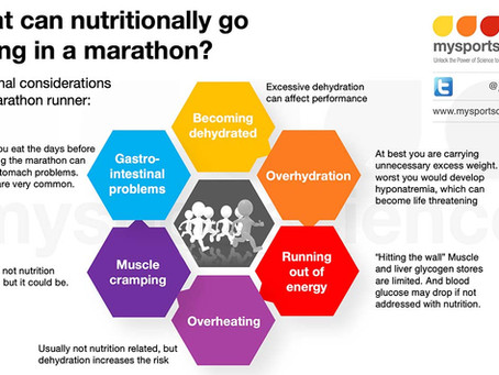 How to fuel for a marathon
