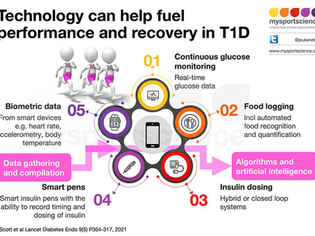 Recovery for the endurance athlete with Type 1 Diabetes