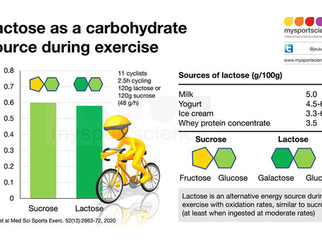 Milking it, can lactose be useful in sports nutrition?