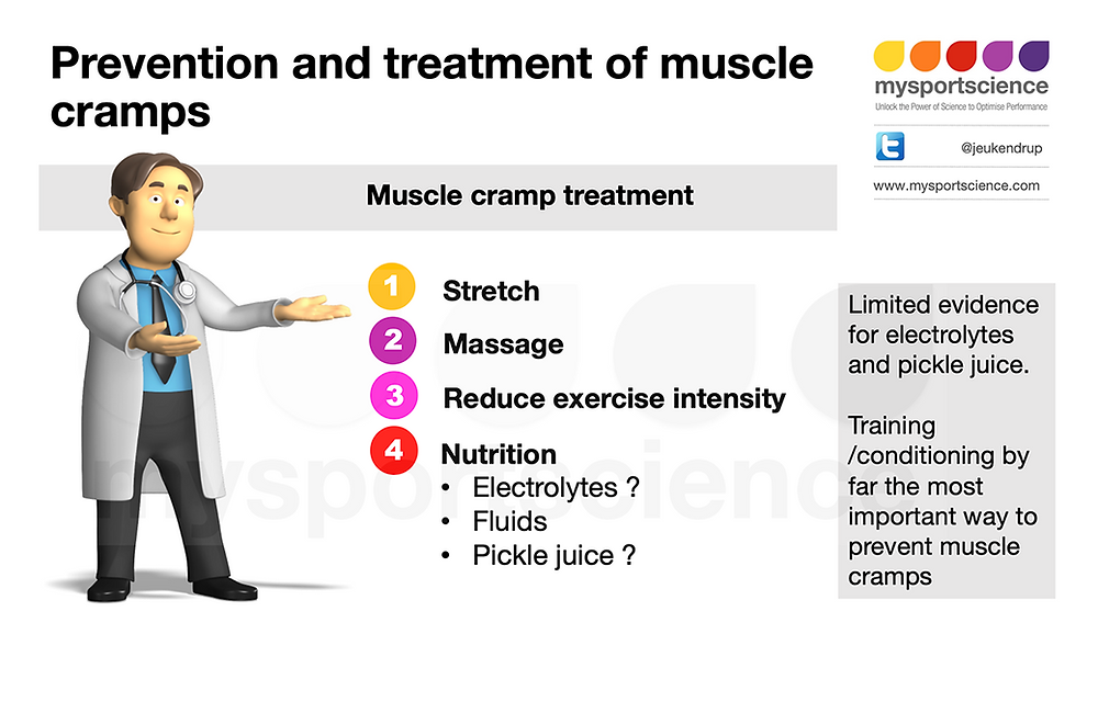 How to prevent muscle cramps?