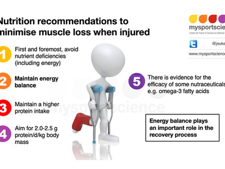 How important is energy intake for recovery from injury?