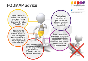 Low FODMAP advice