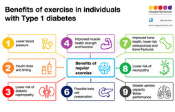 Importance of exercise for people with diabetes