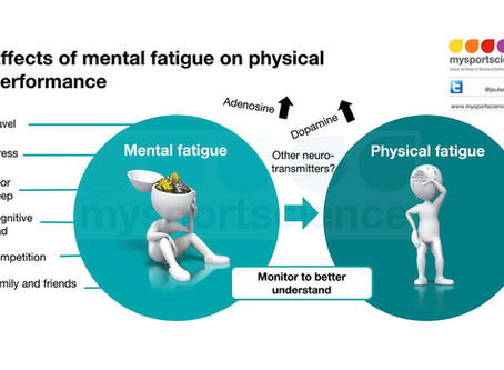 Mental fatigue in sport- what is it and how do we recover from it?