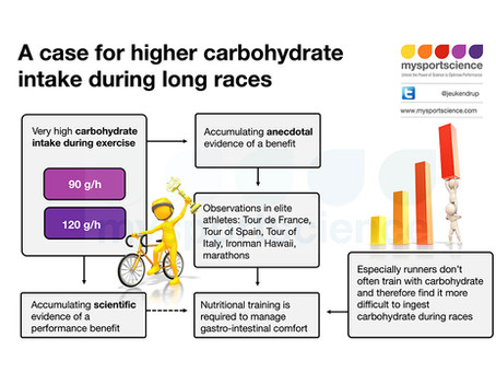The case for high carbohydrate intake during long races