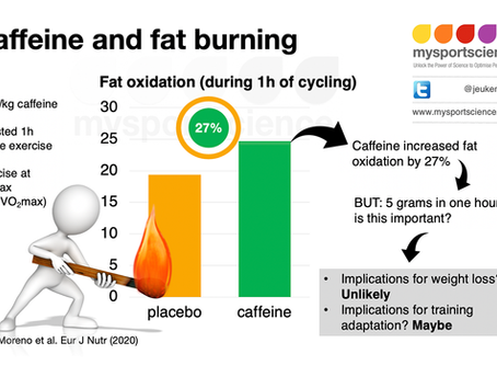 Study shows that caffeine increases fat burning, but does it matter?