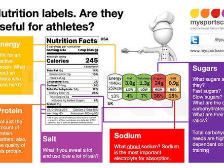 Why nutrition labels are not useful for athletes