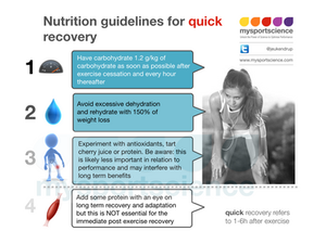 "Quick recovery and protein"" myth"