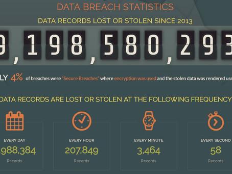 数据安全新思维