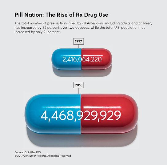 CRM-Inline-Pill-Nation-08-17-v2.jpg