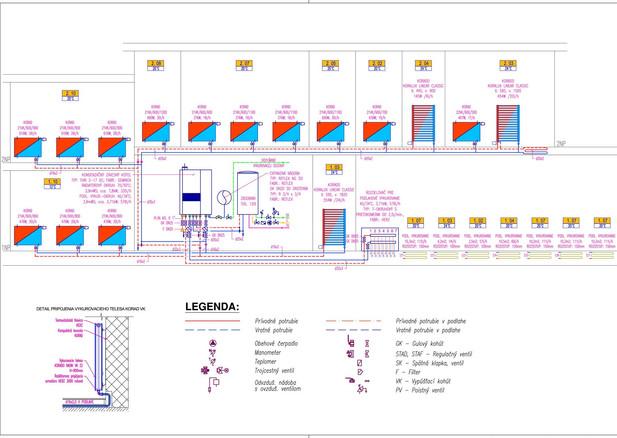 projektovanie podlahového vykurovania