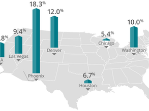 March Home Pricing Insights