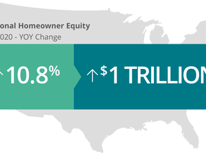 Homeowner Equity gains reach record heights in Q3 2020 !