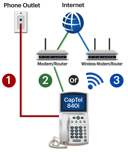 840i-diagram-connection.png