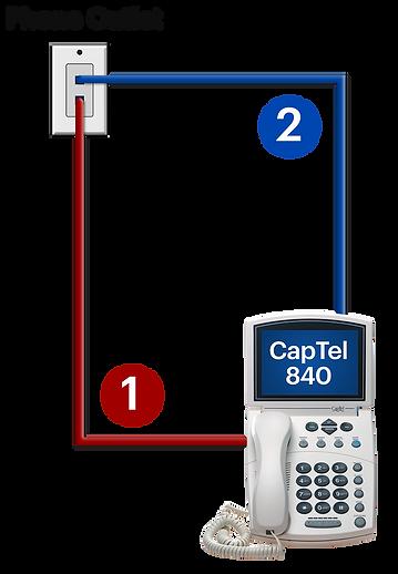 840-diagram-connection.png