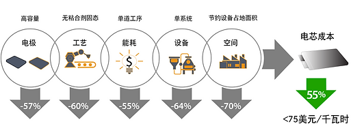 COST_Graphic_CHINESE_BOXED.png