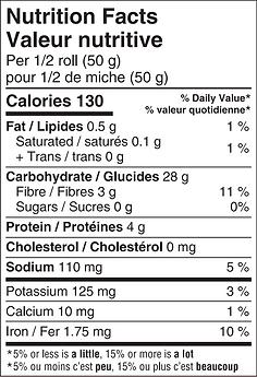 BreadBox Sourdough Mini Nutritional Label