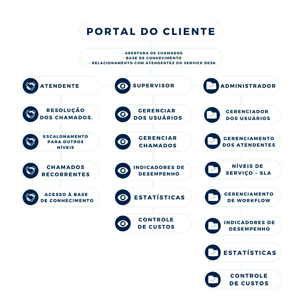 portal do cliente.png