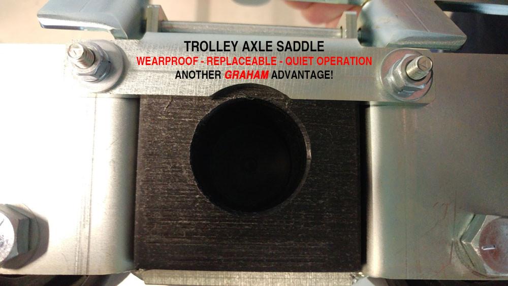 TR-Axle-Sadle.jpg