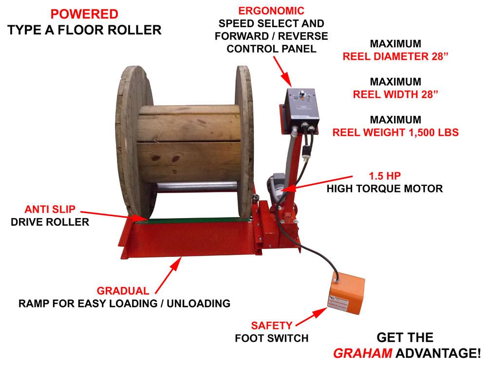 Powered-Floor-Roller-31.jpg