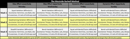 Westside-Barbell-Method-Program.jpg