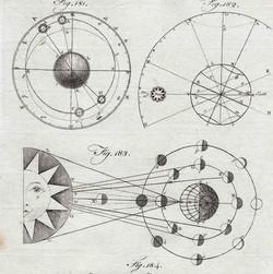Encyclopedia Britannica 1797