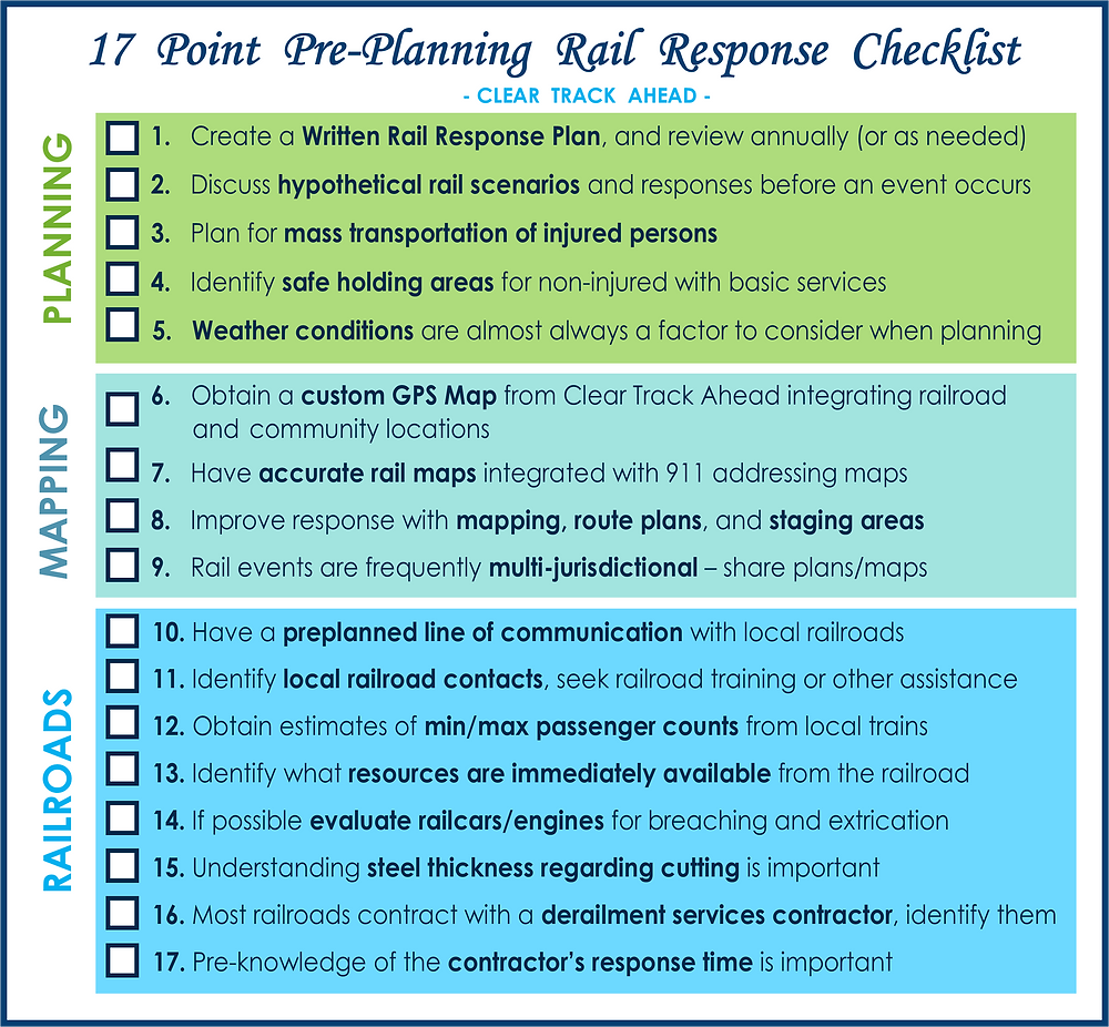 17 Point Pre-Planning Rail Response Checklist