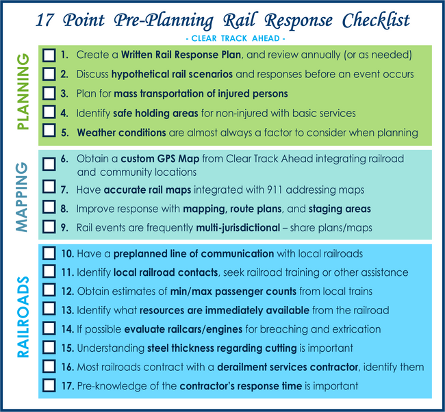 Your 17 Point Checklist for Passenger Train Emergency Planning