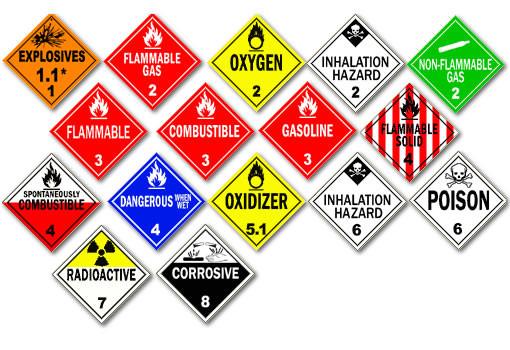Hazardous Material HAZMAT Placard Lable