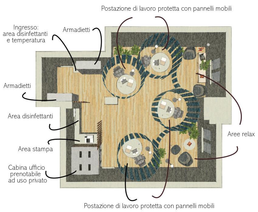 STATO DI PROGETTO V2.jpg