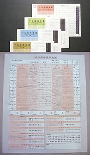 個人特有分析検査|キャリア・コンシェルジュ 熊本県・福岡県の採用・人財育成コンサルティング会社
