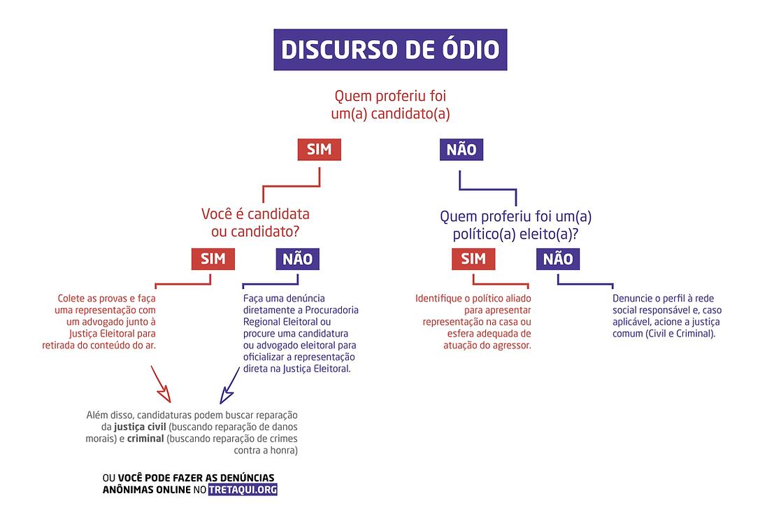 infografico_Prancheta 1_Prancheta 1.png