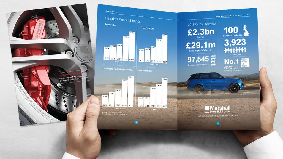 plc annual reports