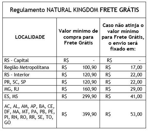 Foto da Nova Política de Frete Junho 2021 - Site Natural Kingdom.jpg