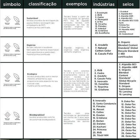 ecomaterioteca_simbolos_review.jpg
