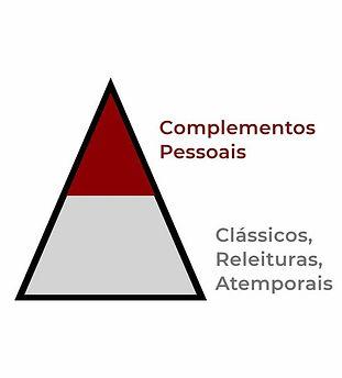 triangulo_vestir_em_equilibrio_reuse_um_
